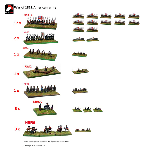 War of 1812 - War of 1812 American Army Pack